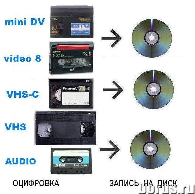 Оцифровка с Видео кассет (перезапись на DVD) - Фото и видеосъемка - Перезапись с любых видеокассет н..., фото 1